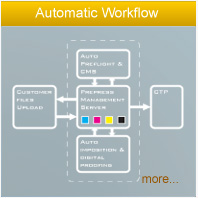Automatic Workflow